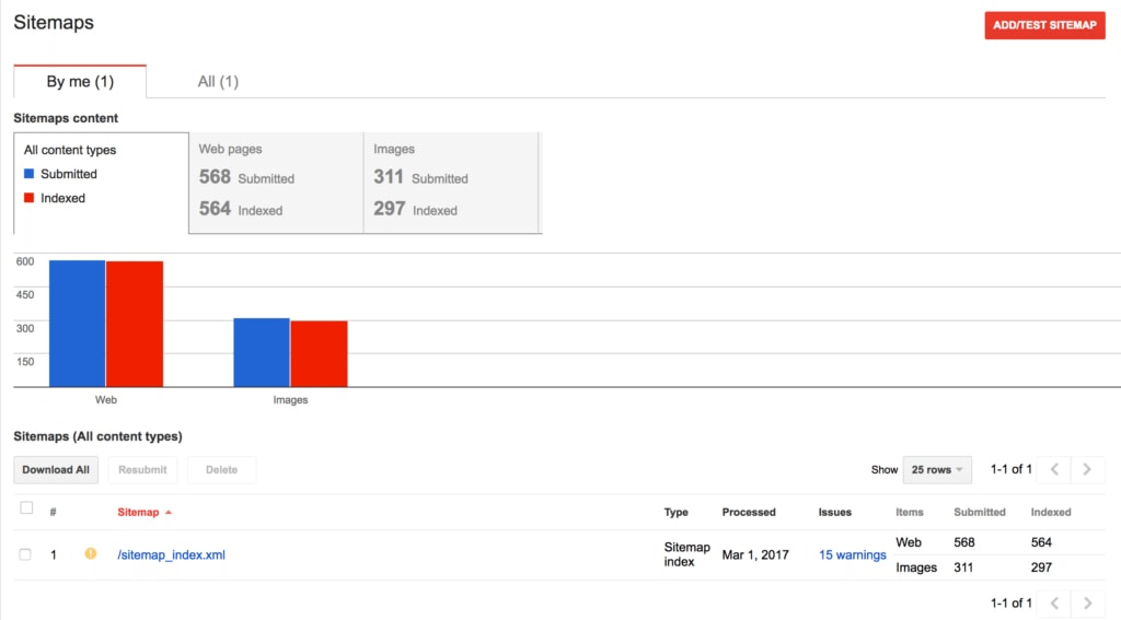 seo case study see how we grew traffic and revenue by over 300
