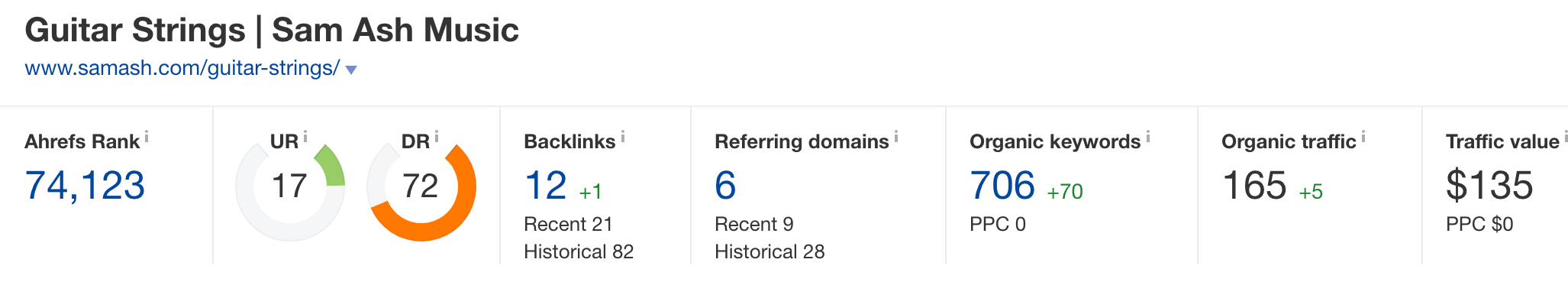 How Samashcom Is Failing At Seo Nick Eubanks Guitar Strings Diagram My First Thoughts Are 12 Links From 6 Domains Not Great But Terrible Least There Some Deep To This Page When We Look Closer