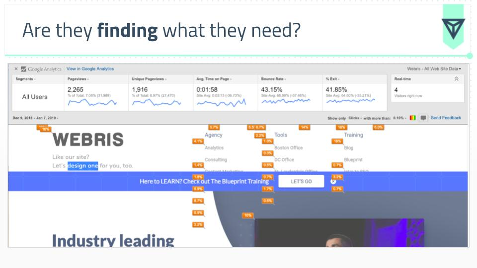 click behavior reporting