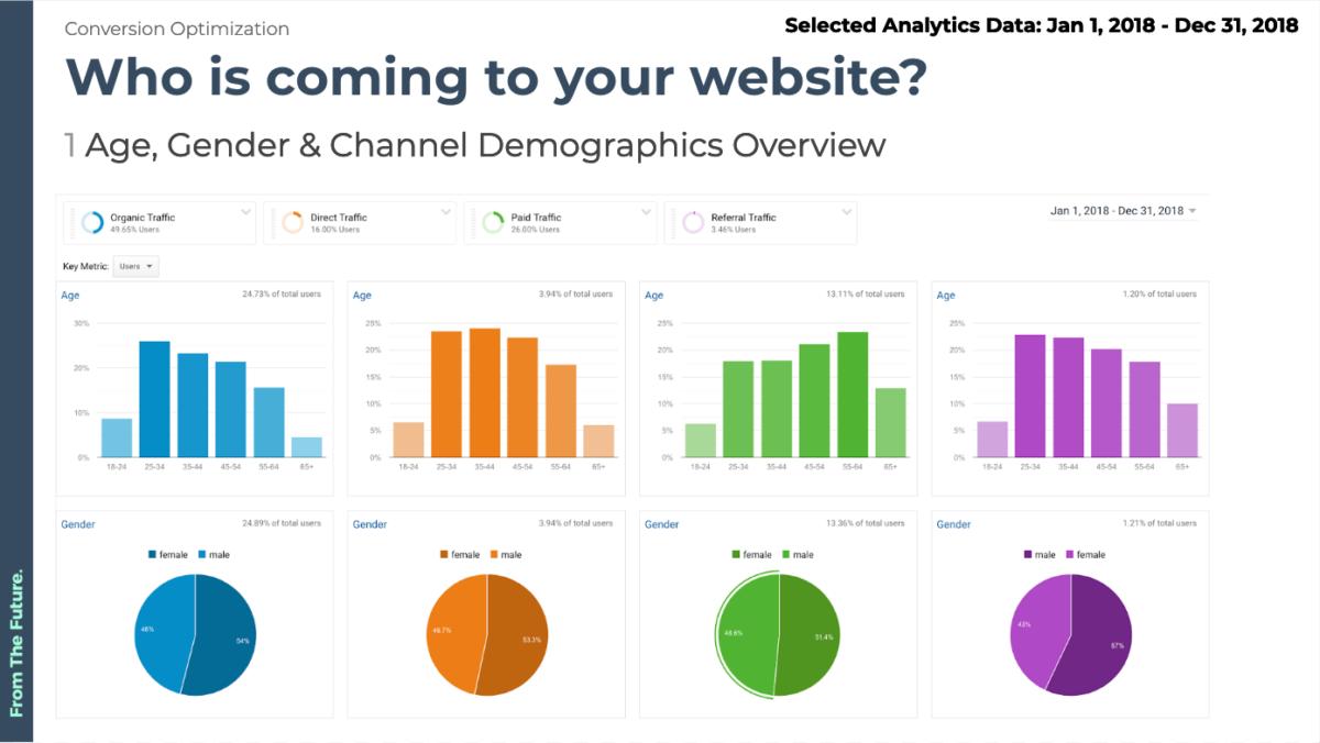ux data analysis
